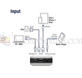 Denon DA-10 USB DAC
