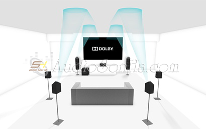 Phòng Mẫu 7.1.4 (Enabled Speakers)