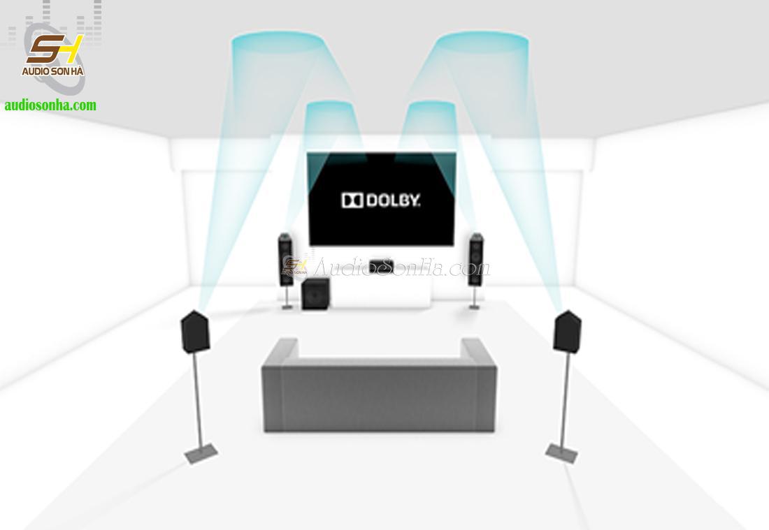 Phòng Mẫu 5.1.4 (Enabled Speakers)